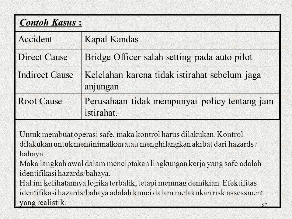 Bridge Officer salah setting pada auto pilot Indirect Cause