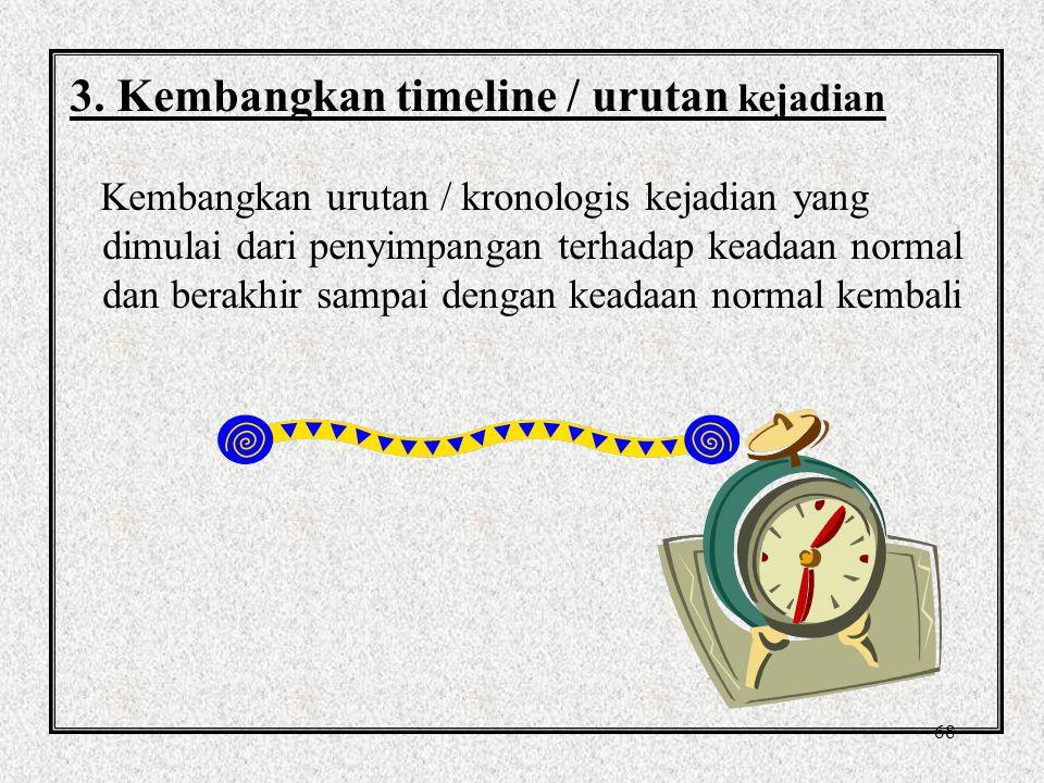 3. Kembangkan timeline / urutan kejadian