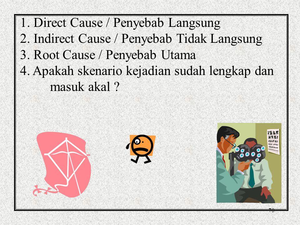 1. Direct Cause / Penyebab Langsung
