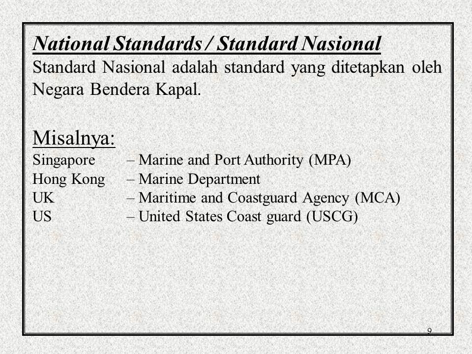 National Standards / Standard Nasional
