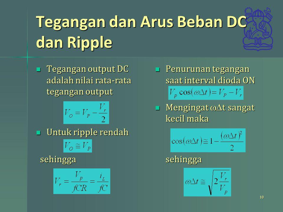 Tegangan dan Arus Beban DC dan Ripple