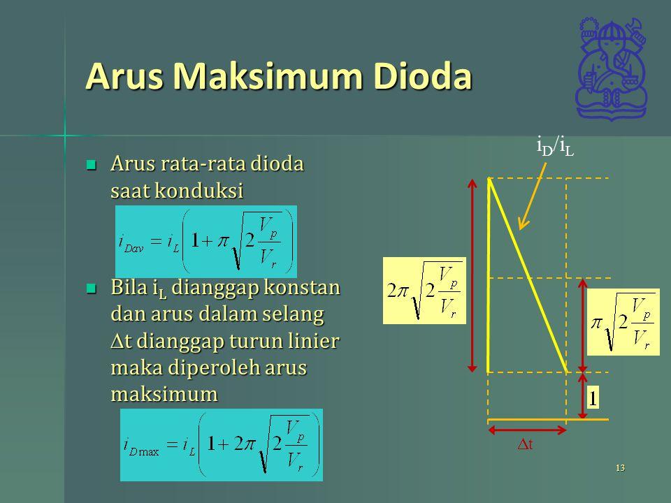 Arus Maksimum Dioda iD/iL Arus rata-rata dioda saat konduksi