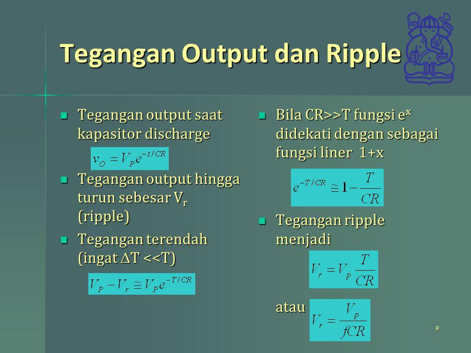 Tegangan Output dan Ripple