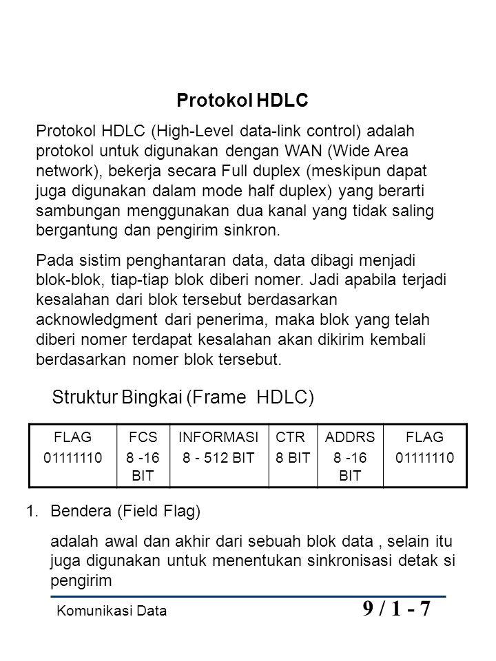 Struktur Bingkai (Frame HDLC)