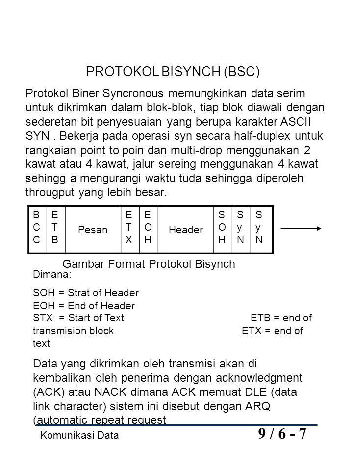 PROTOKOL BISYNCH (BSC)