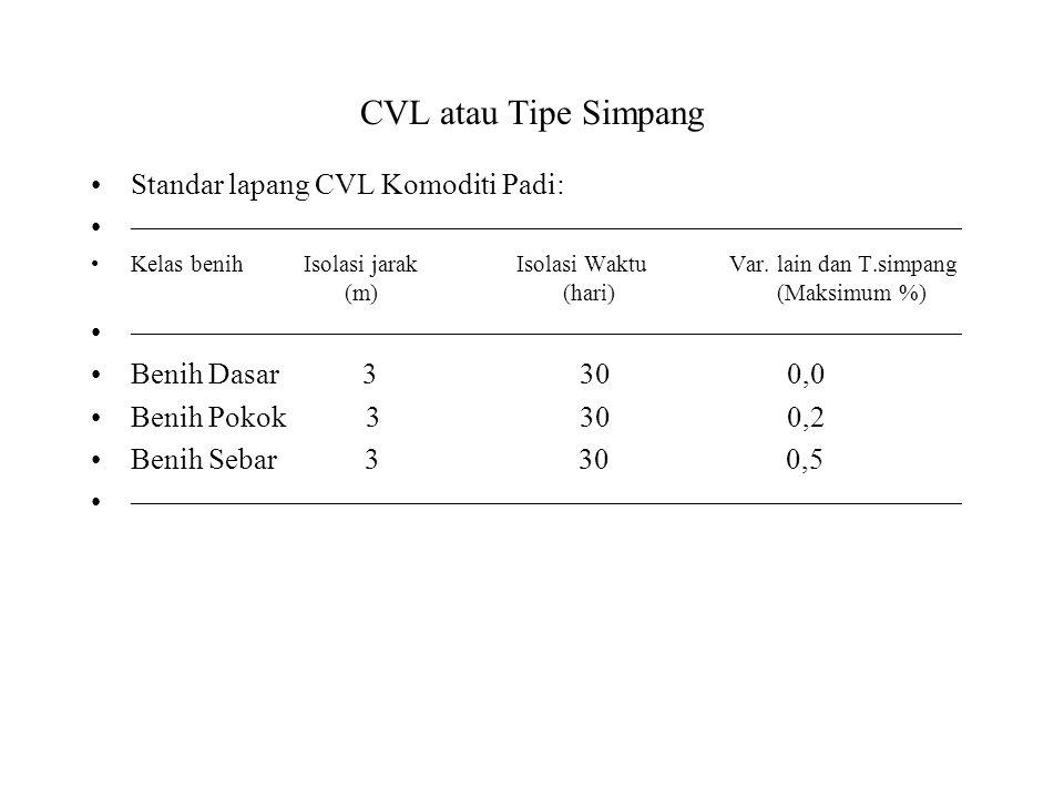 CVL atau Tipe Simpang Standar lapang CVL Komoditi Padi:
