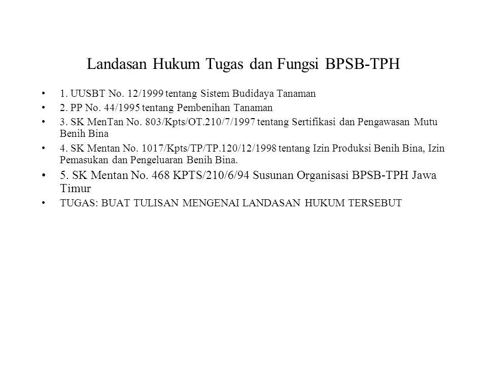 Landasan Hukum Tugas dan Fungsi BPSB-TPH