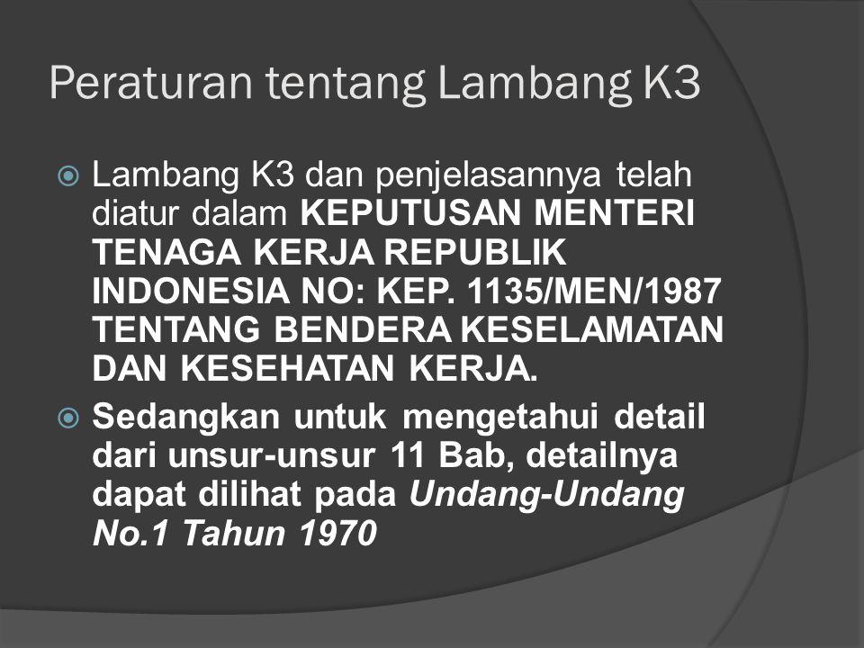 Peraturan tentang Lambang K3