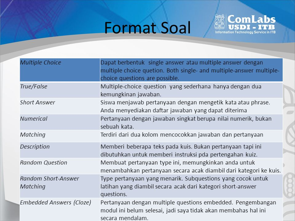 Format Soal Multiple Choice