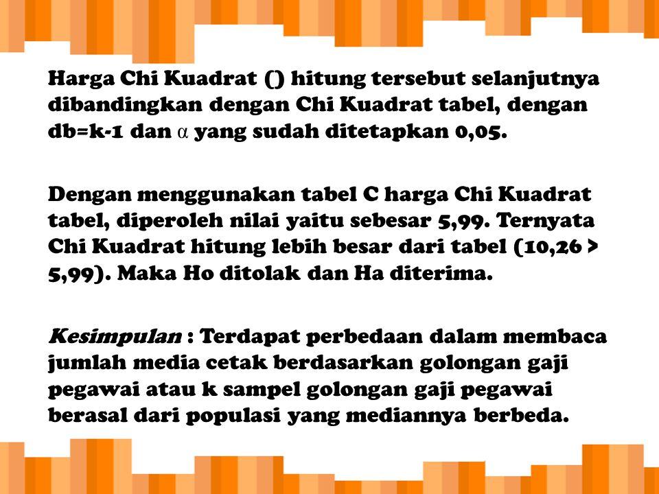 Harga Chi Kuadrat () hitung tersebut selanjutnya dibandingkan dengan Chi Kuadrat tabel, dengan db=k-1 dan α yang sudah ditetapkan 0,05.