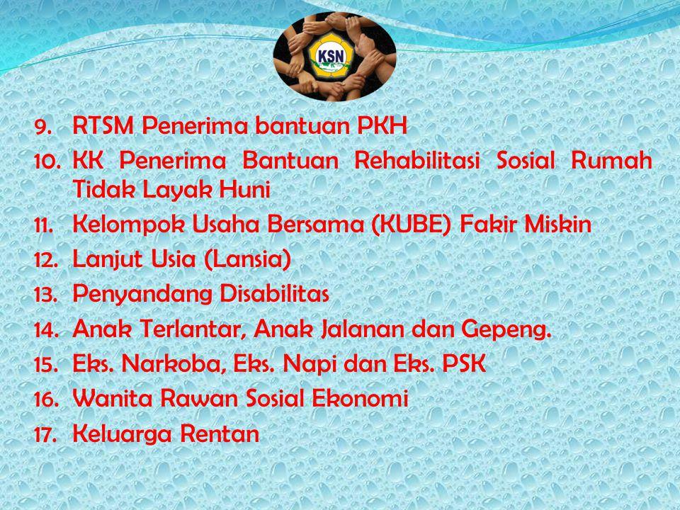 RTSM Penerima bantuan PKH