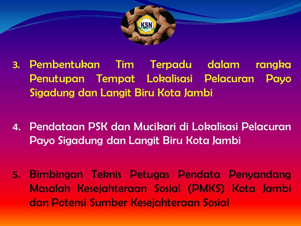 Pembentukan Tim Terpadu dalam rangka Penutupan Tempat Lokalisasi Pelacuran Payo Sigadung dan Langit Biru Kota Jambi