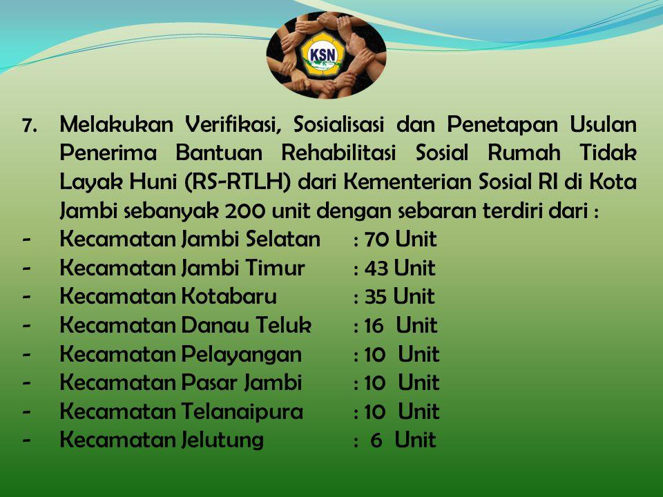 Melakukan Verifikasi, Sosialisasi dan Penetapan Usulan Penerima Bantuan Rehabilitasi Sosial Rumah Tidak Layak Huni (RS-RTLH) dari Kementerian Sosial RI di Kota Jambi sebanyak 200 unit dengan sebaran terdiri dari :