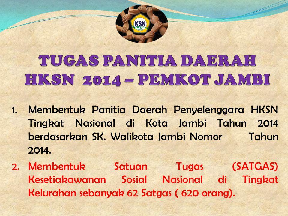 TUGAS PANITIA DAERAH HKSN 2014 – PEMKOT JAMBI