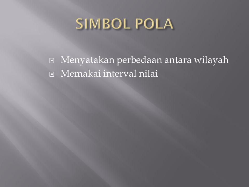 SIMBOL POLA Menyatakan perbedaan antara wilayah Memakai interval nilai