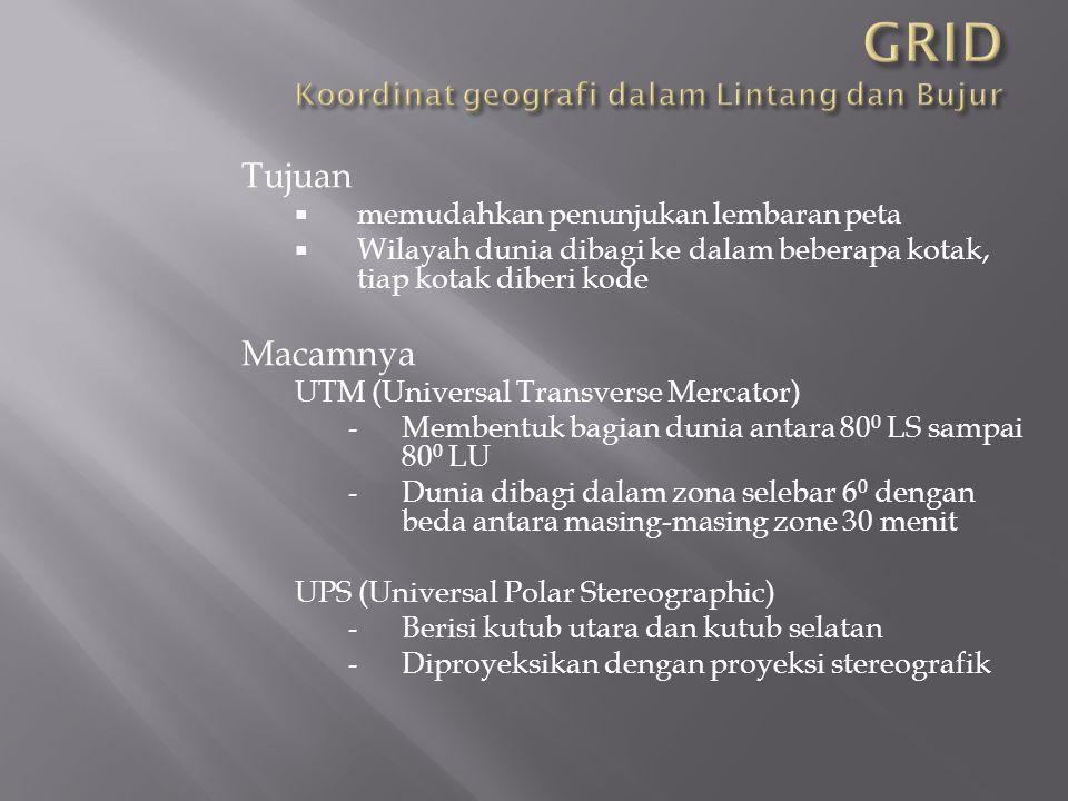 GRID Koordinat geografi dalam Lintang dan Bujur