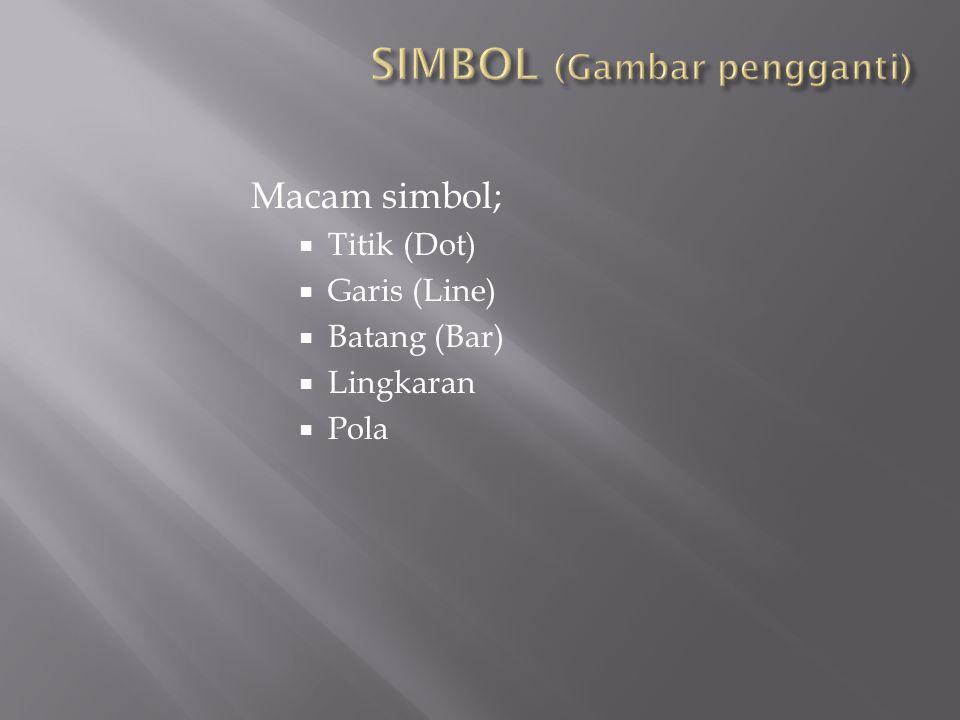 SIMBOL (Gambar pengganti)