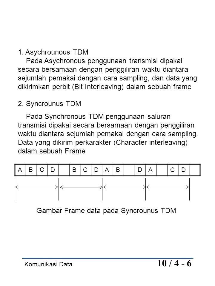 Gambar Frame data pada Syncrounus TDM