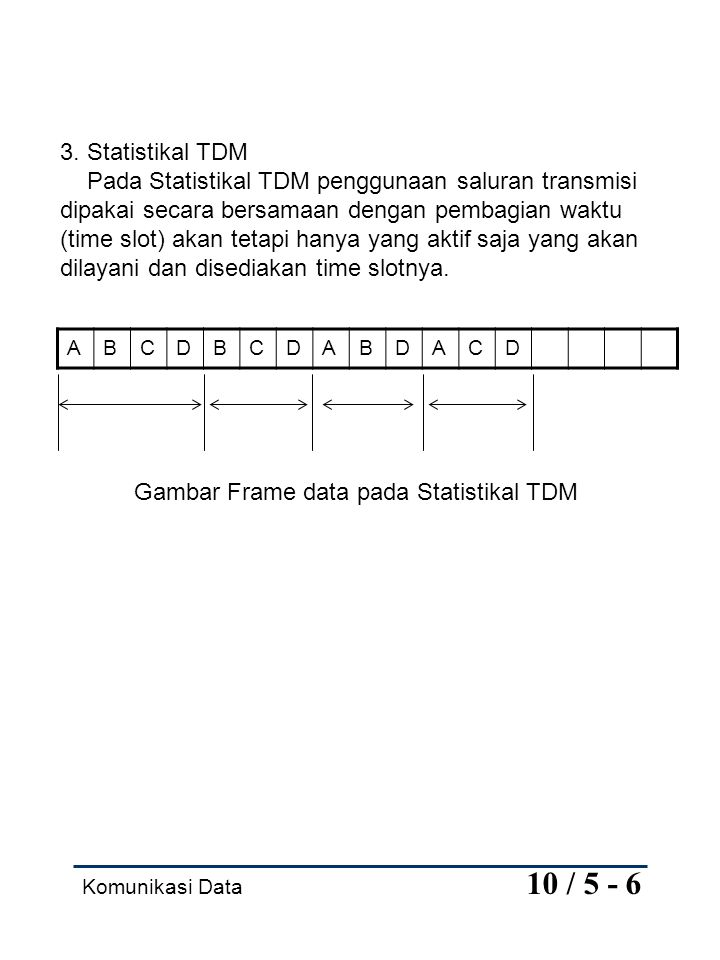Gambar Frame data pada Statistikal TDM