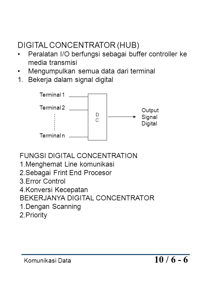 DIGITAL CONCENTRATOR (HUB)