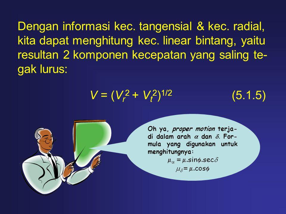 Dengan informasi kec. tangensial & kec. radial,