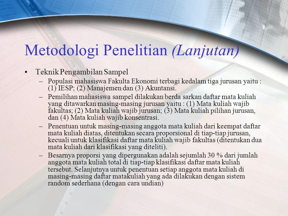 Metodologi Penelitian (Lanjutan)