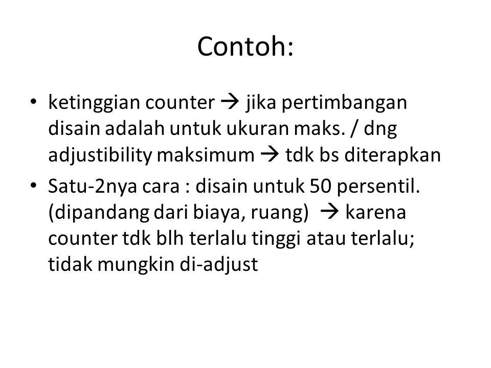 Contoh: ketinggian counter  jika pertimbangan disain adalah untuk ukuran maks. / dng adjustibility maksimum  tdk bs diterapkan.