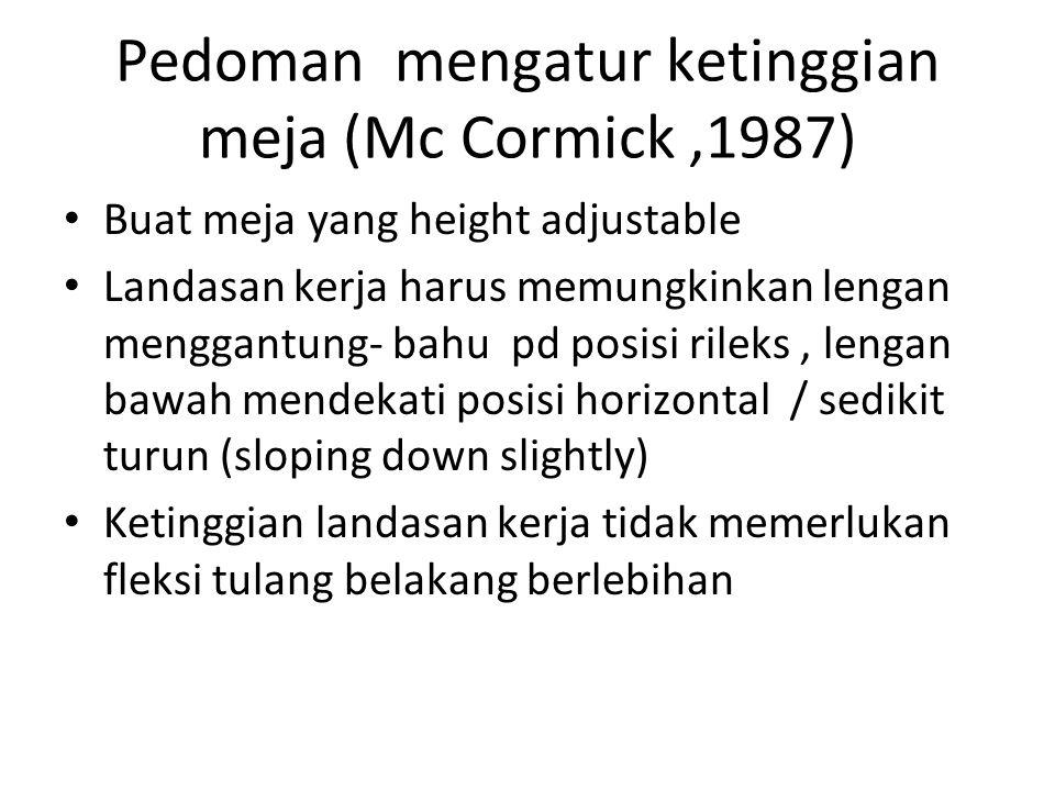 Pedoman mengatur ketinggian meja (Mc Cormick ,1987)