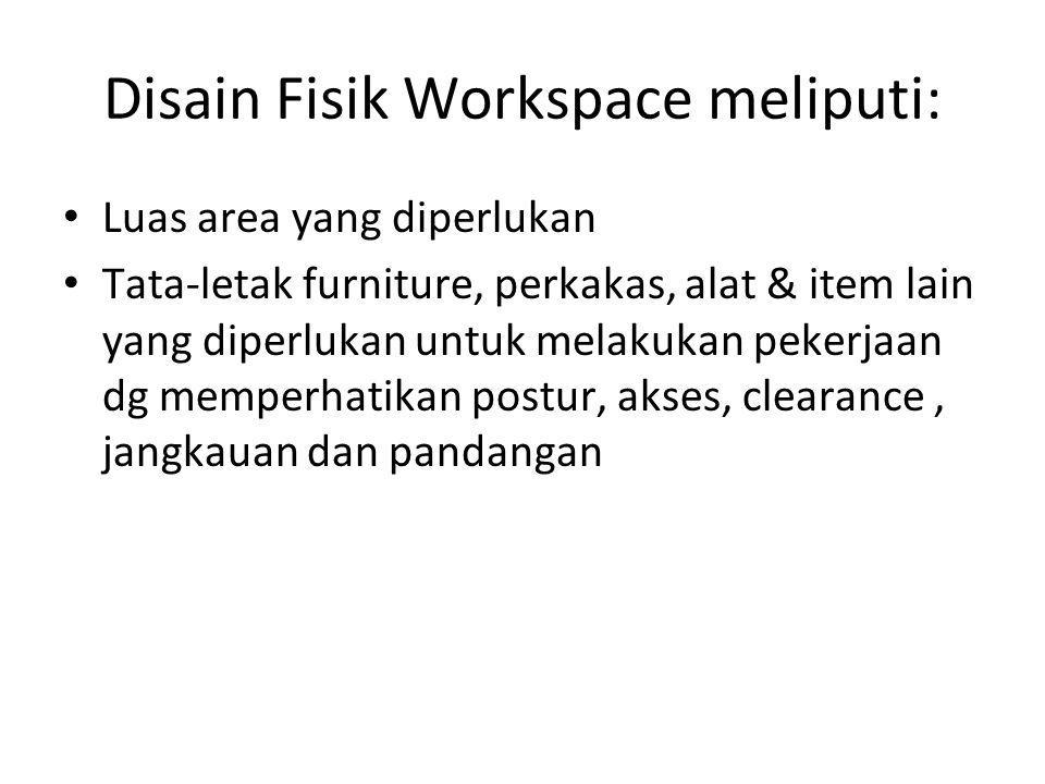 Disain Fisik Workspace meliputi: