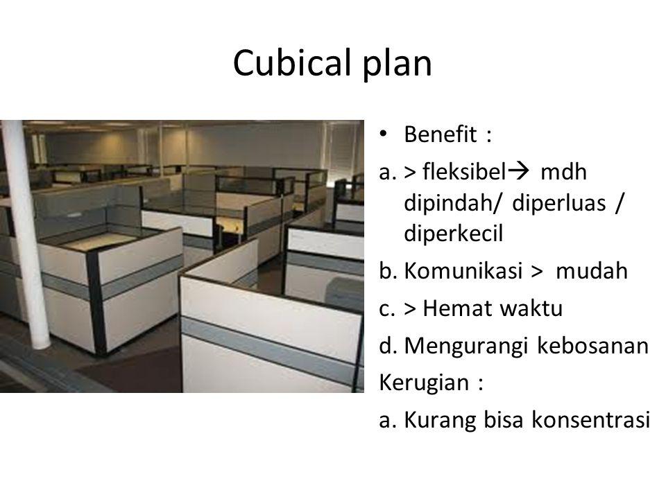 Cubical plan Benefit : > fleksibel mdh dipindah/ diperluas / diperkecil. Komunikasi > mudah. > Hemat waktu.