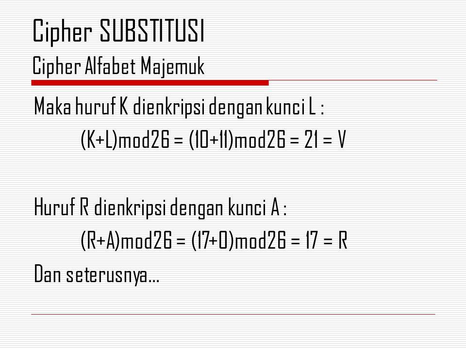 Cipher SUBSTITUSI Cipher Alfabet Majemuk