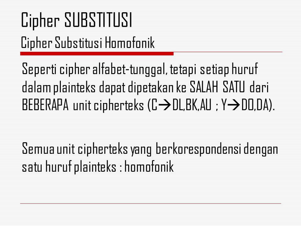 Cipher SUBSTITUSI Cipher Substitusi Homofonik
