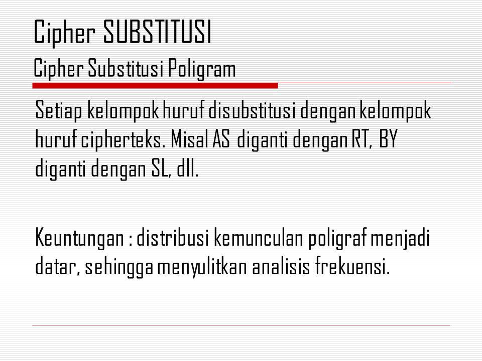 Cipher SUBSTITUSI Cipher Substitusi Poligram