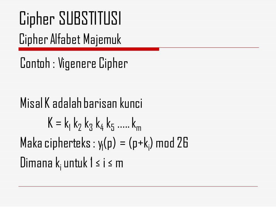 Cipher SUBSTITUSI Cipher Alfabet Majemuk Contoh : Vigenere Cipher