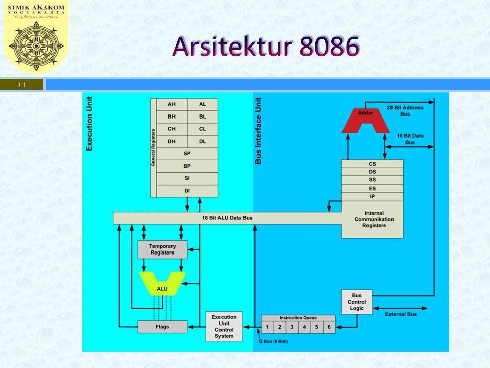 Arsitektur 8086
