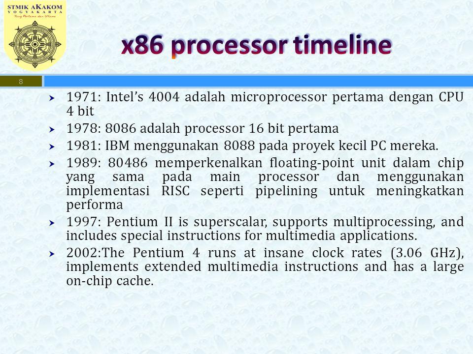 x86 processor timeline 1971: Intel's 4004 adalah microprocessor pertama dengan CPU 4 bit. 1978: 8086 adalah processor 16 bit pertama.