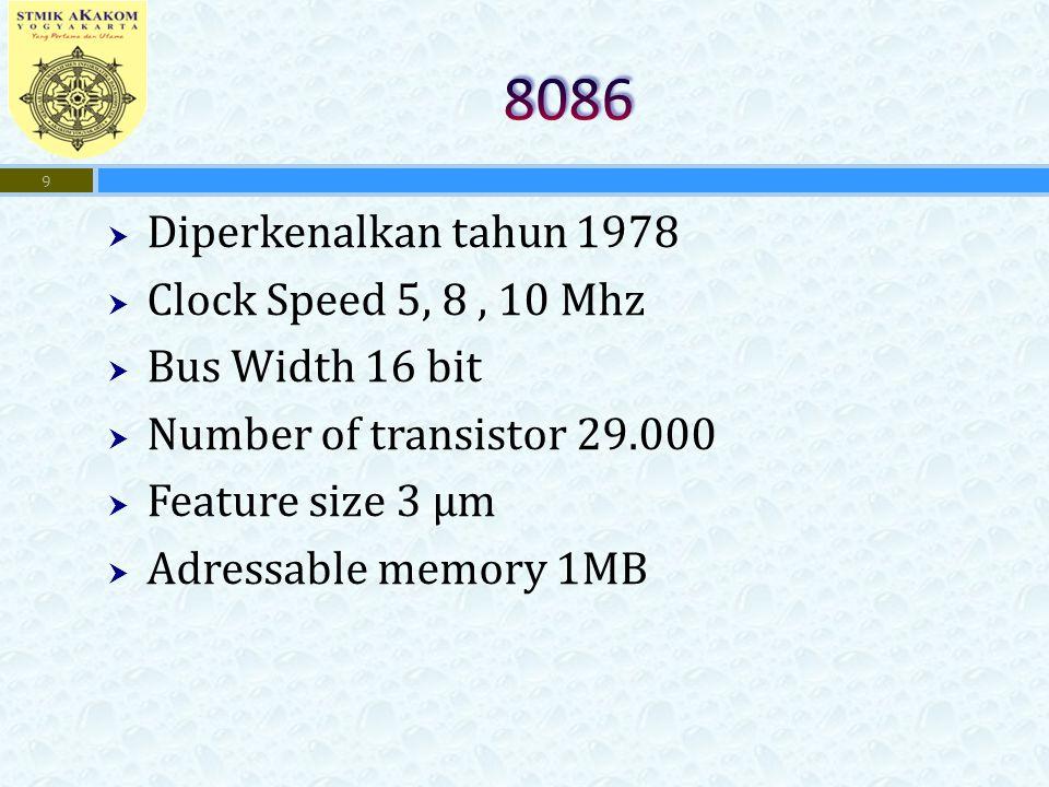 8086 Diperkenalkan tahun 1978 Clock Speed 5, 8 , 10 Mhz