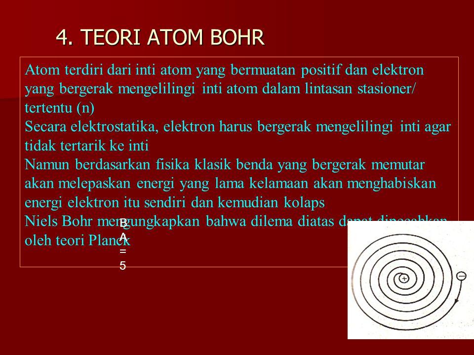 4. TEORI ATOM BOHR