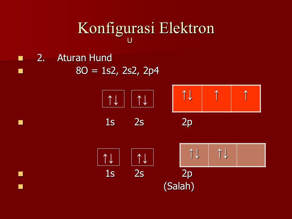 Konfigurasi Elektron ↑↓ ↑ ↑↓ ↑↓ ↑↓ ↑↓ ↑↓ 2. Aturan Hund