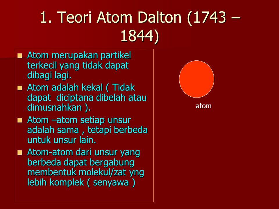 1. Teori Atom Dalton (1743 – 1844) Atom merupakan partikel terkecil yang tidak dapat dibagi lagi.