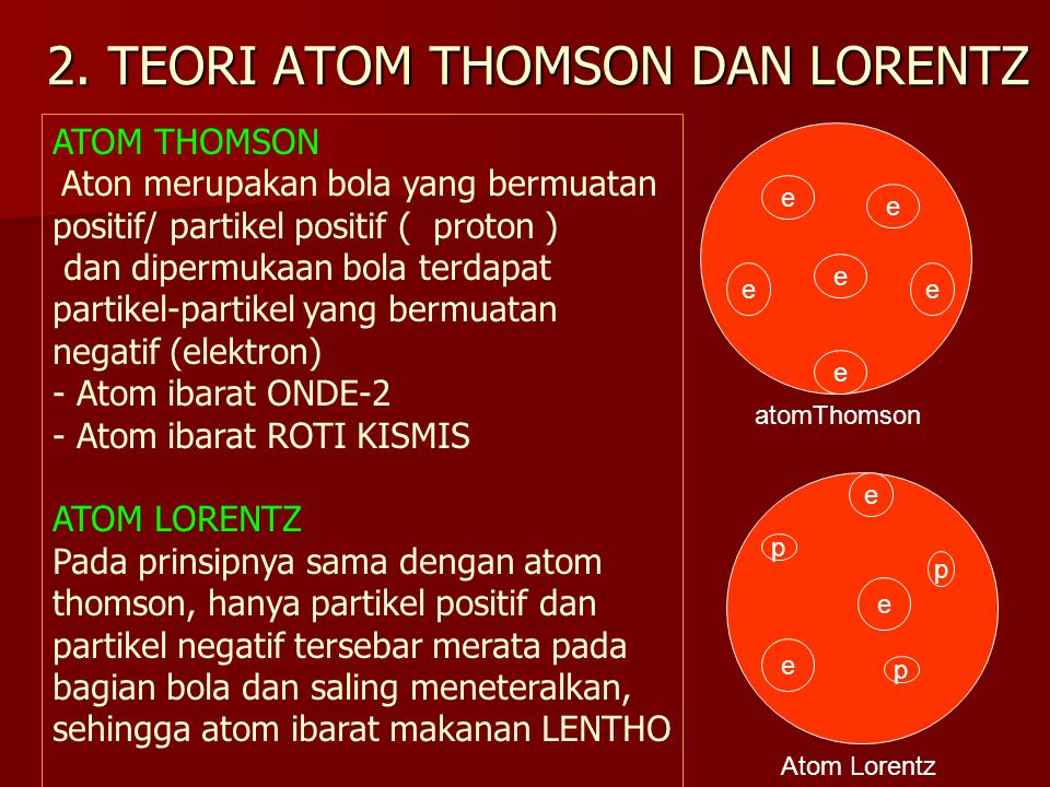 2. TEORI ATOM THOMSON DAN LORENTZ