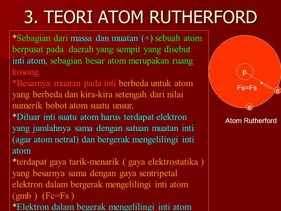 3. TEORI ATOM RUTHERFORD