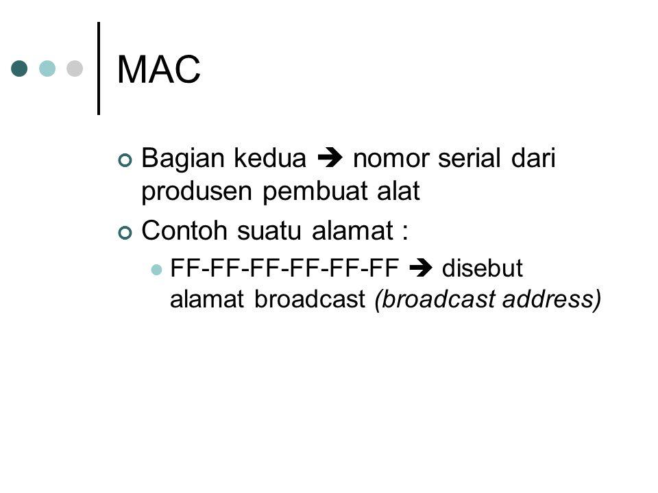 MAC Bagian kedua  nomor serial dari produsen pembuat alat