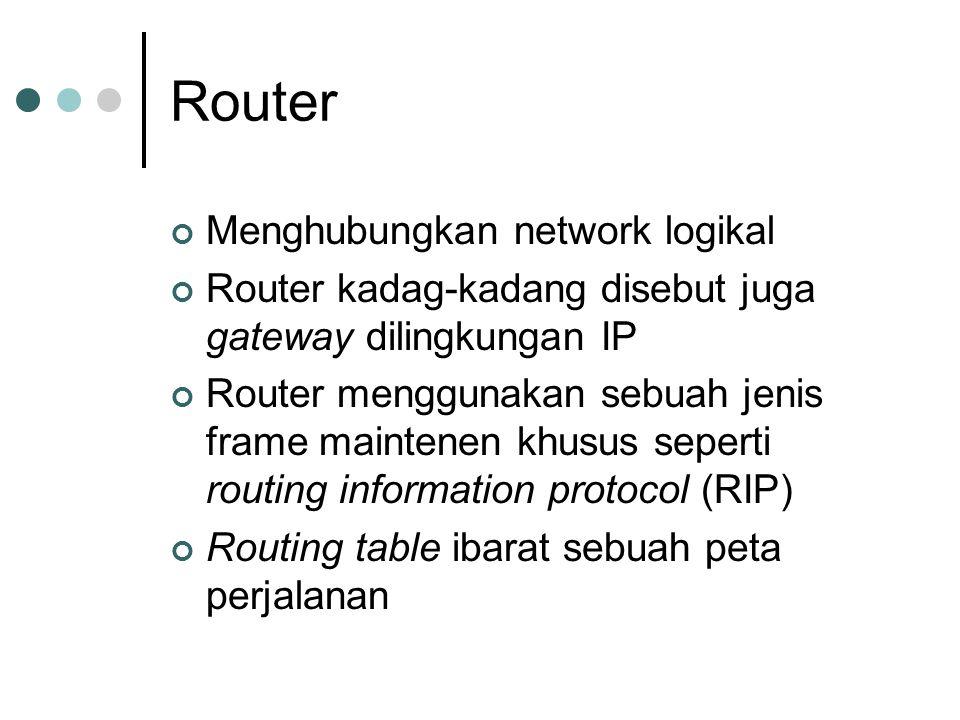 Router Menghubungkan network logikal