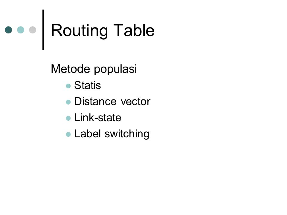 Routing Table Metode populasi Statis Distance vector Link-state