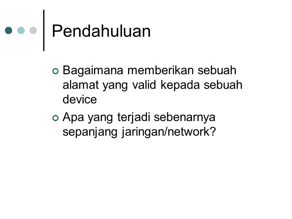 Pendahuluan Bagaimana memberikan sebuah alamat yang valid kepada sebuah device.