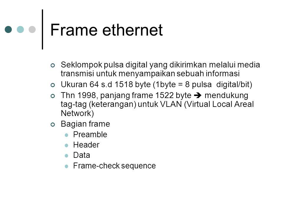 Frame ethernet Seklompok pulsa digital yang dikirimkan melalui media transmisi untuk menyampaikan sebuah informasi.