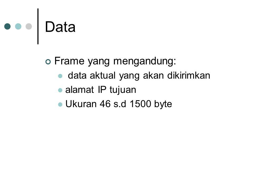 Data Frame yang mengandung: data aktual yang akan dikirimkan
