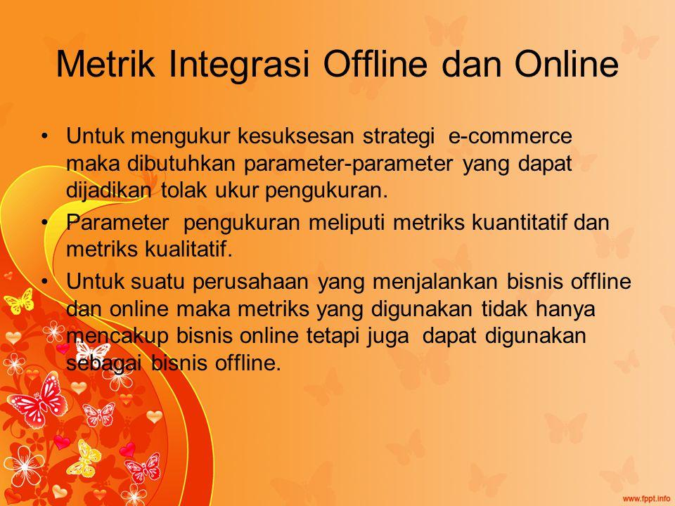 Metrik Integrasi Offline dan Online