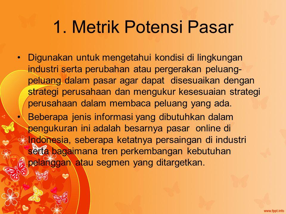 1. Metrik Potensi Pasar